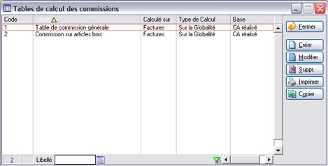 Les tables de calcul de commissions d'ApiSoft Gestion Commerciale Huit