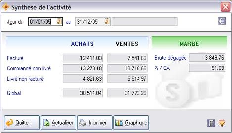 Synthèse de l'activité dans ApiSoft Gestion Commerciale Huit