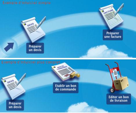 intuiciel de ciel gestion commerciale evolution 2007
