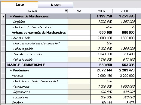 les résultats d'EBP Business Plan 2007