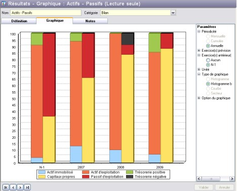 Graphique dans EBP Business Plan 2007