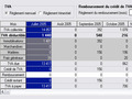Ciel Business Plan * : Gestion automatique de la T.V.A. dans le business plan (10) -- 01/04/08