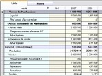 EBP Business Plan�: Les r�sultats (4)